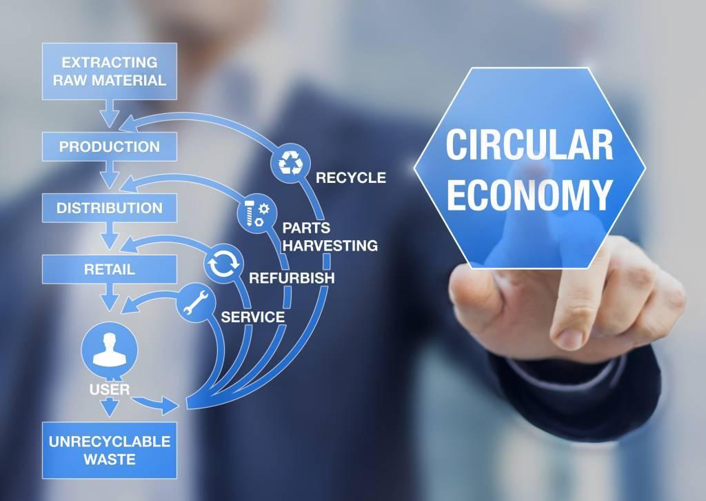 illustration of circular ecomomy